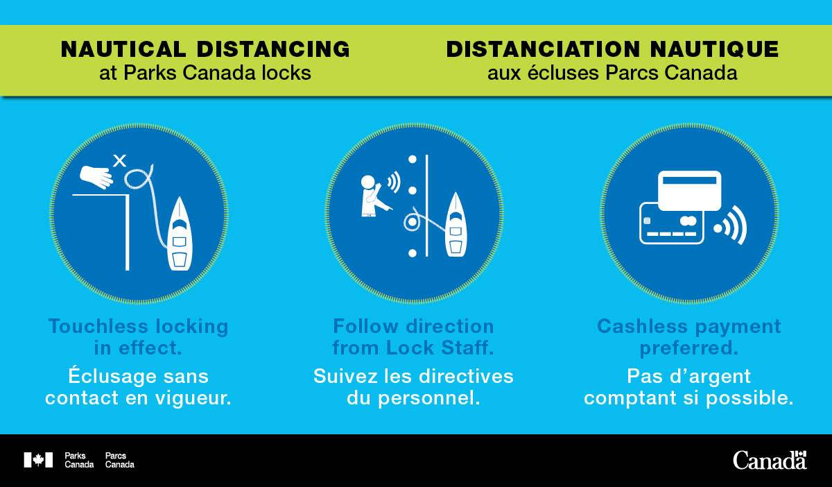 Nautical distancing infographic